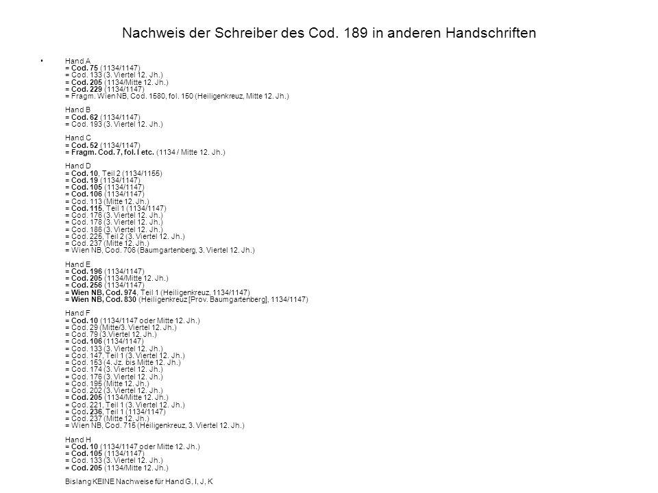 Nachweis der Schreiber des Cod. 189 in anderen Handschriften Hand A = Cod.