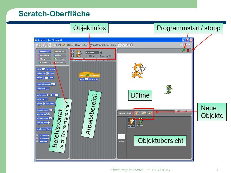 Einführung in Scratch // GZG FN sey3 Scratch-Oberfläche Bühne Objektübersicht Arbeitsbereich Neue Objekte ObjektinfosProgrammstart / stopp Befehlsvorr