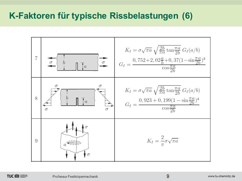 Professur Festkörpermechanik K-Faktoren für typische Rissbelastungen (6) 9