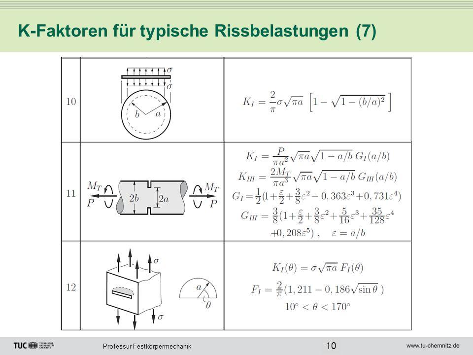 Professur Festkörpermechanik K-Faktoren für typische Rissbelastungen (7) 10