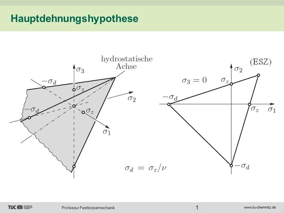 Professur Festkörpermechanik Hauptdehnungshypothese 1