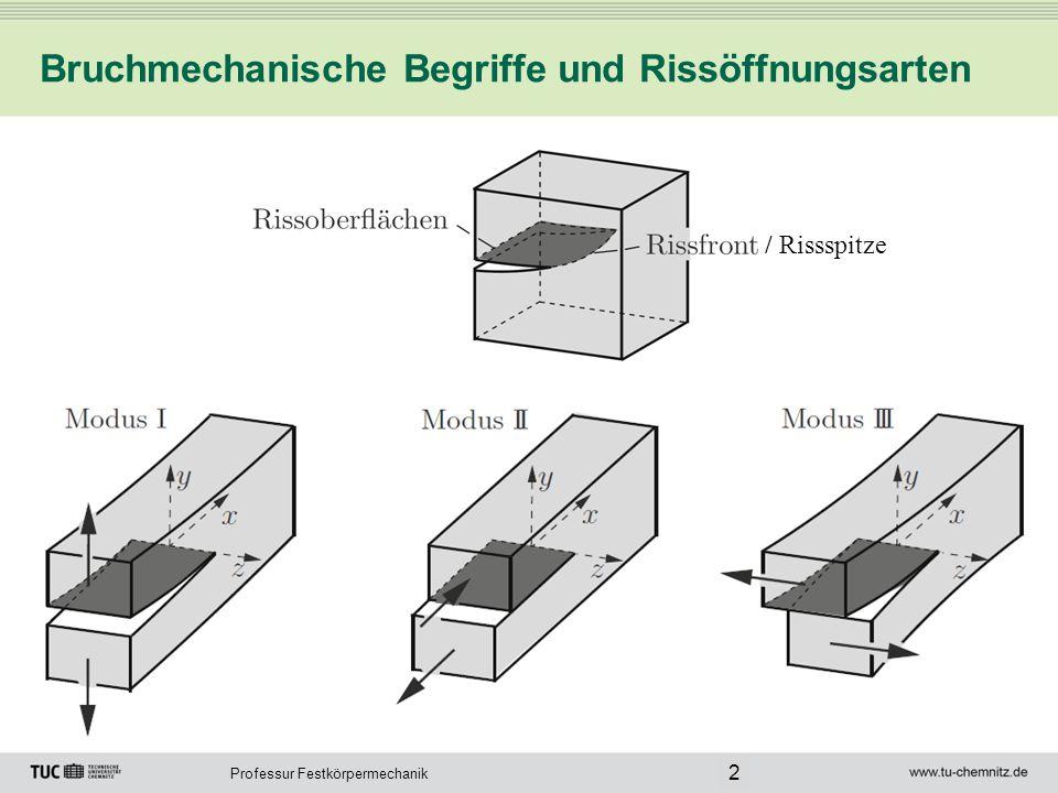 Professur Festkörpermechanik Bruchmechanische Begriffe und Rissöffnungsarten 2 / Rissspitze