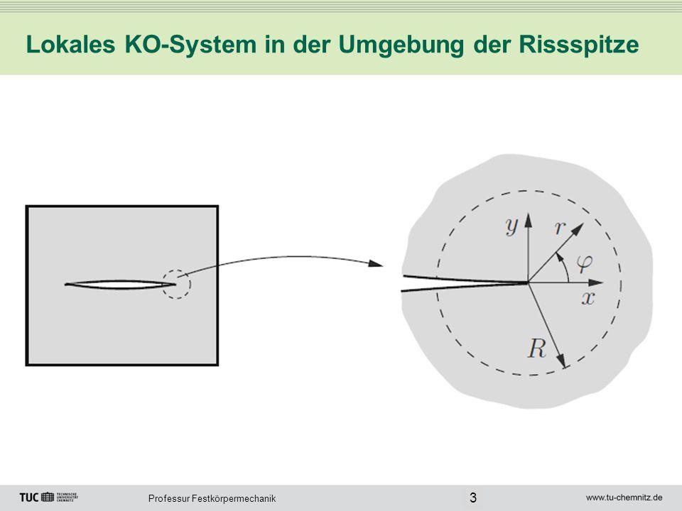 Professur Festkörpermechanik K-Faktoren für typische Rissbelastungen (1) 4 Beispiel: Gerader Riss unter einachsigem Zug (Griffith-Riss) → Superposition zweier Teillösungen Elastische Ebene ohne Riss Belastung nur an den Rissoberflächen