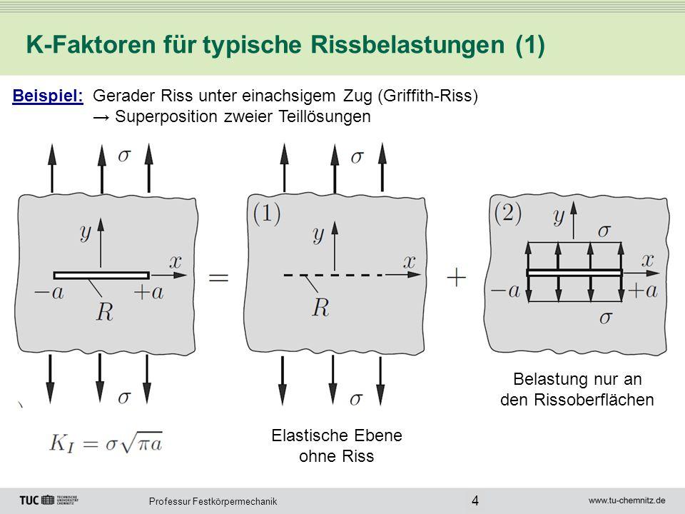 Professur Festkörpermechanik K-Faktoren für typische Rissbelastungen (1) 4 Beispiel: Gerader Riss unter einachsigem Zug (Griffith-Riss) → Superpositio