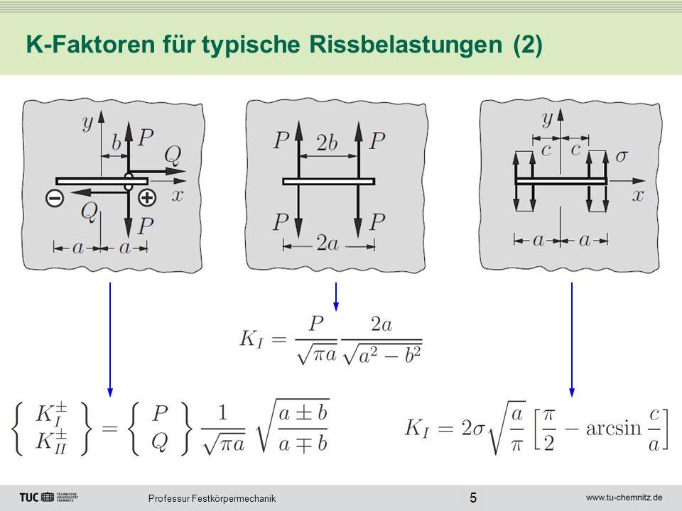 Professur Festkörpermechanik K-Faktoren für typische Rissbelastungen (3) 6