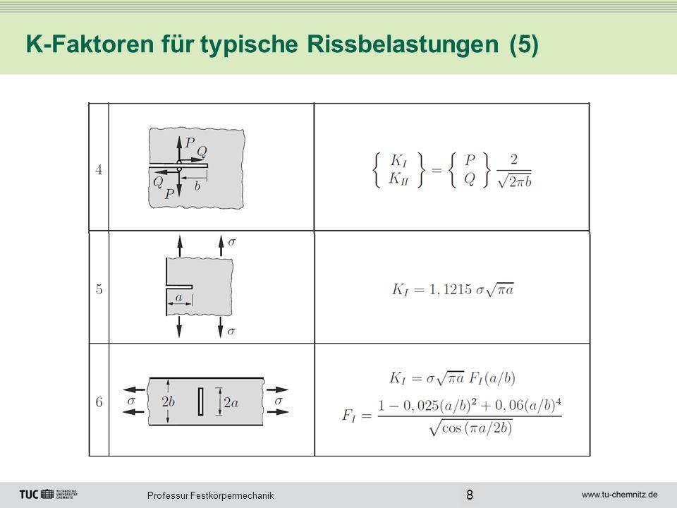 Professur Festkörpermechanik K-Faktoren für typische Rissbelastungen (5) 8