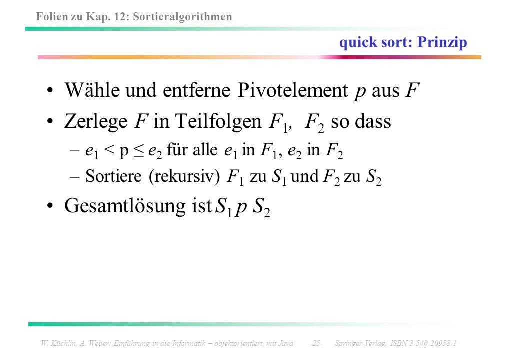 Folien zu Kap. 12: Sortieralgorithmen W. Küchlin, A. Weber: Einführung in die Informatik – objektorientiert mit Java -25- Springer-Verlag, ISBN 3-540-