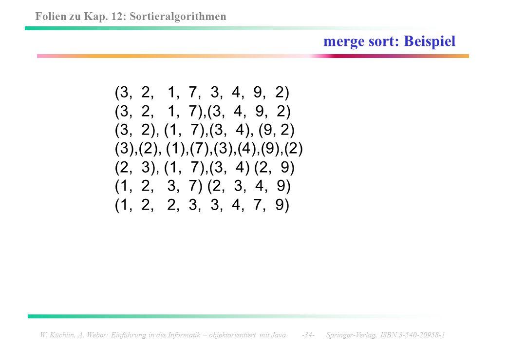 Folien zu Kap. 12: Sortieralgorithmen W. Küchlin, A. Weber: Einführung in die Informatik – objektorientiert mit Java -34- Springer-Verlag, ISBN 3-540-
