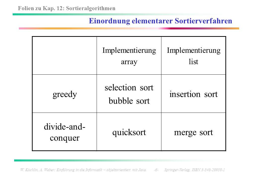 Folien zu Kap. 12: Sortieralgorithmen W. Küchlin, A. Weber: Einführung in die Informatik – objektorientiert mit Java -6- Springer-Verlag, ISBN 3-540-2
