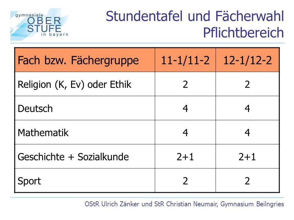 Stundentafel und Fächerwahl Pflichtbereich OStR Ulrich Zänker und StR Christian Neumair, Gymnasium Beilngries Fach bzw. Fächergruppe11-1/11-212-1/12-2