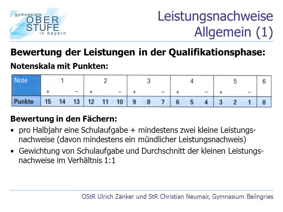 Leistungsnachweise Allgemein (1) OStR Ulrich Zänker und StR Christian Neumair, Gymnasium Beilngries Bewertung der Leistungen in der Qualifikationsphas