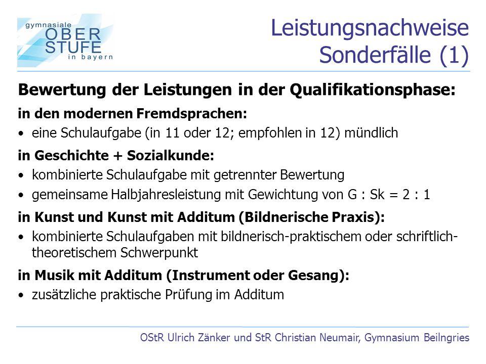 Leistungsnachweise Sonderfälle (1) OStR Ulrich Zänker und StR Christian Neumair, Gymnasium Beilngries Bewertung der Leistungen in der Qualifikationsph