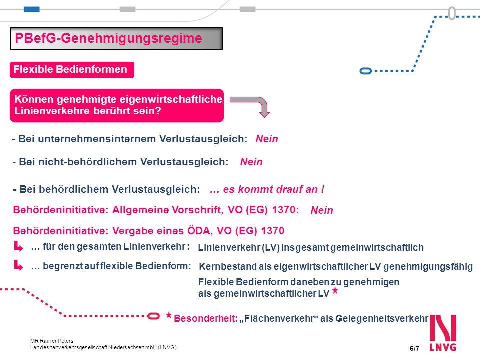 MR Rainer Peters Landesnahverkehrsgesellschaft Niedersachsen mbH (LNVG) PBefG-Genehmigungsregime - Bei unternehmensinternem Verlustausgleich: Flexible Bedienformen - Bei behördlichem Verlustausgleich: - Bei nicht-behördlichem Verlustausgleich: Nein … es kommt drauf an .