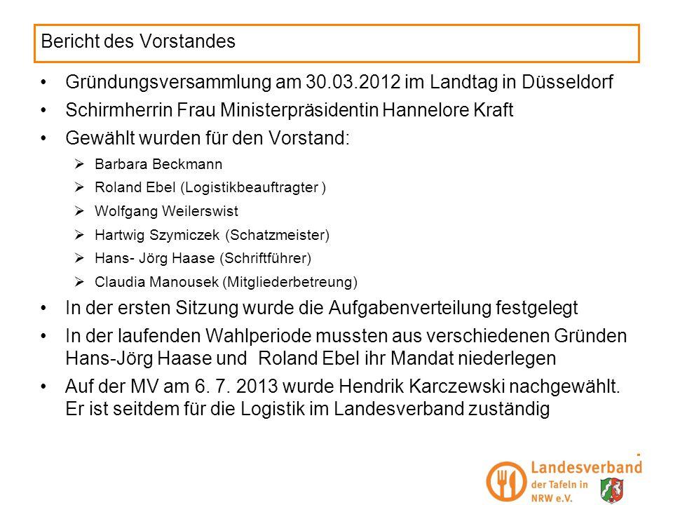 Bericht des Vorstandes Gründungsversammlung am 30.03.2012 im Landtag in Düsseldorf Schirmherrin Frau Ministerpräsidentin Hannelore Kraft Gewählt wurde