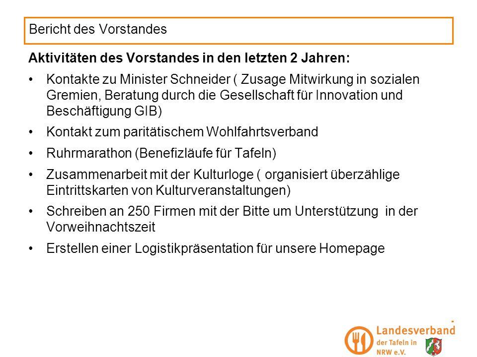 Bericht des Vorstandes Aktivitäten des Vorstandes in den letzten 2 Jahren: Kontakte zu Minister Schneider ( Zusage Mitwirkung in sozialen Gremien, Ber