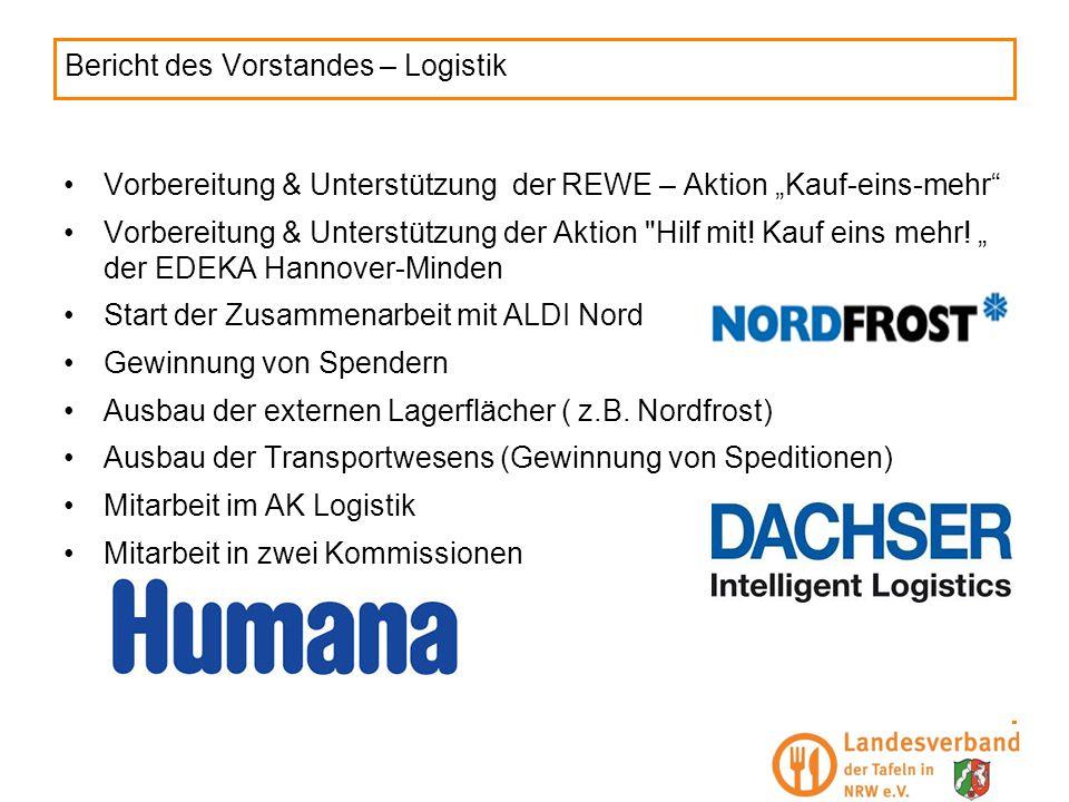 """Bericht des Vorstandes – Logistik Vorbereitung & Unterstützung der REWE – Aktion """"Kauf-eins-mehr"""" Vorbereitung & Unterstützung der Aktion"""