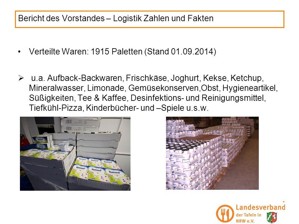 Bericht des Vorstandes – Logistik Zahlen und Fakten Verteilte Waren: 1915 Paletten (Stand 01.09.2014)  u.a. Aufback-Backwaren, Frischkäse, Joghurt, K