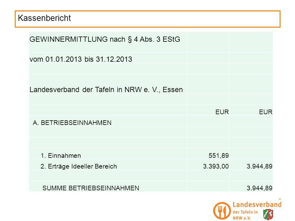 Kassenbericht GEWINNERMITTLUNG nach § 4 Abs. 3 EStG vom 01.01.2013 bis 31.12.2013 Landesverband der Tafeln in NRW e. V., Essen EUR A. BETRIEBSEINNAHME