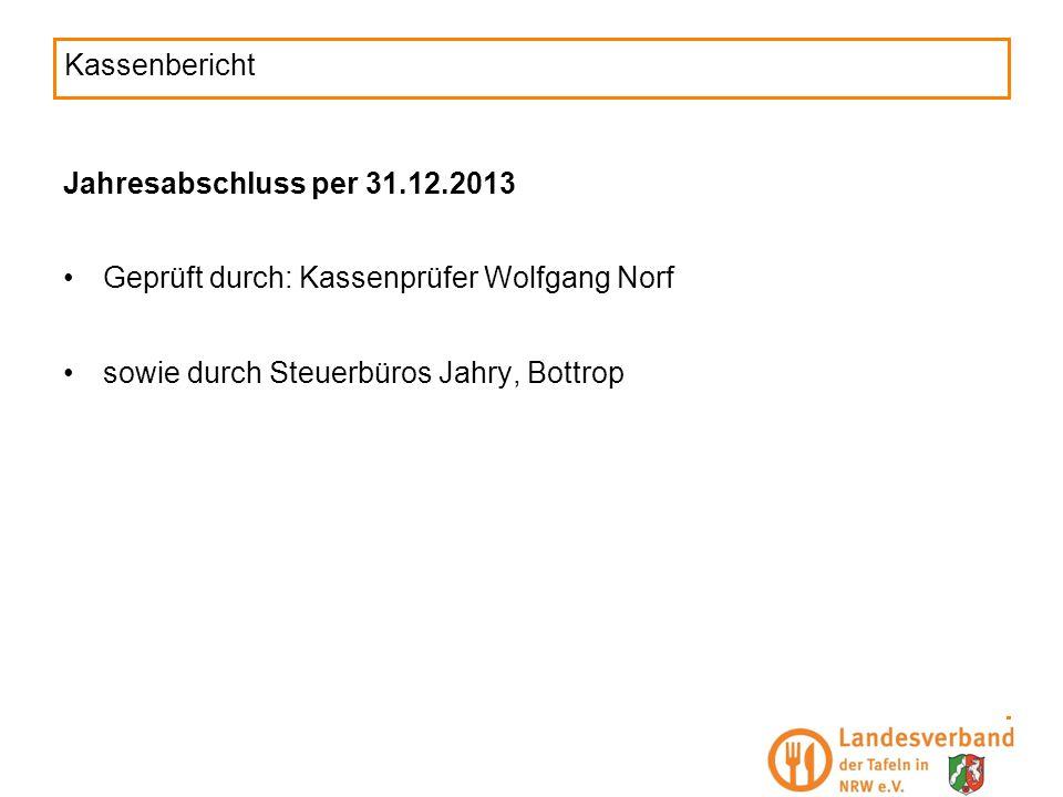 Kassenbericht Jahresabschluss per 31.12.2013 Geprüft durch: Kassenprüfer Wolfgang Norf sowie durch Steuerbüros Jahry, Bottrop