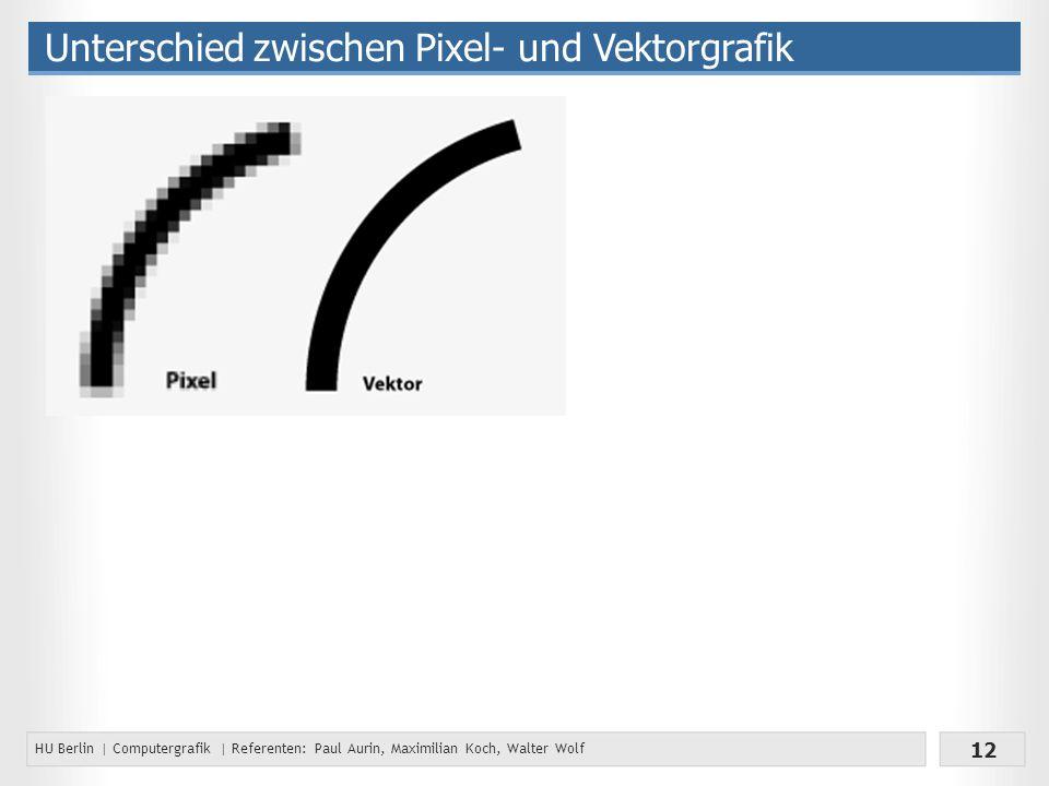 HU Berlin | Computergrafik | Referenten: Paul Aurin, Maximilian Koch, Walter Wolf 12 Unterschied zwischen Pixel- und Vektorgrafik