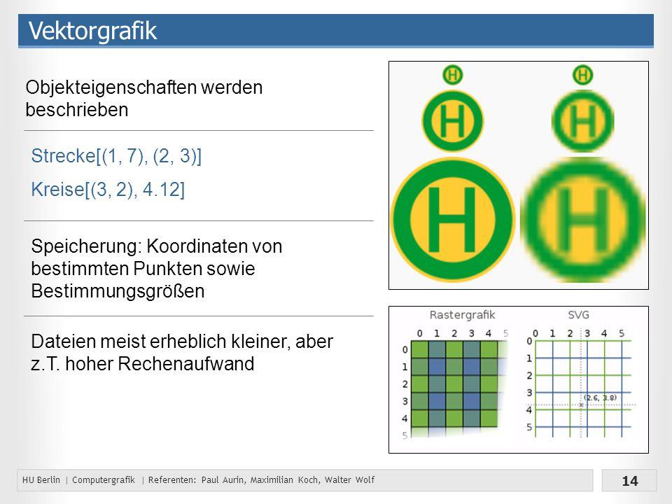 HU Berlin | Computergrafik | Referenten: Paul Aurin, Maximilian Koch, Walter Wolf 14 Vektorgrafik Objekteigenschaften werden beschrieben Strecke[(1, 7
