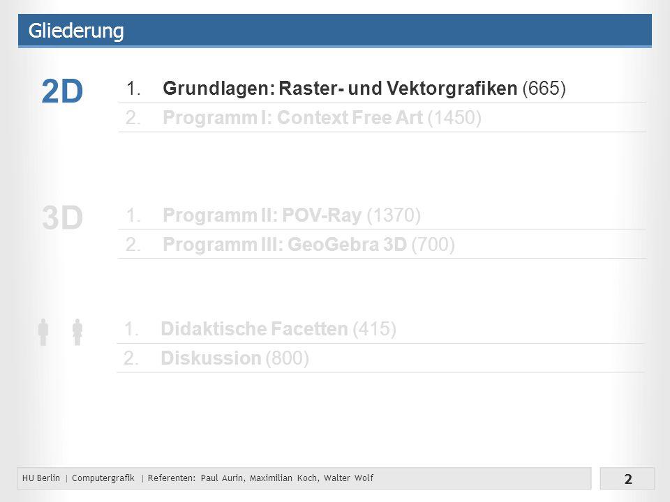 HU Berlin | Computergrafik | Referenten: Paul Aurin, Maximilian Koch, Walter Wolf 2 Gliederung 1.Grundlagen: Raster- und Vektorgrafiken (665) 2.Programm I: Context Free Art (1450) 2D 1.Programm II: POV-Ray (1370) 2.Programm III: GeoGebra 3D (700) 3D 1.Didaktische Facetten (415) 2.Diskussion (800) 