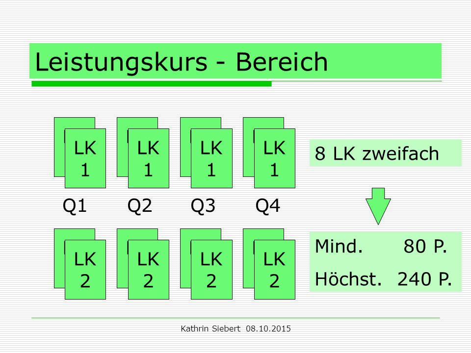 Kathrin Siebert 08.10.2015 Leistungskurs - Bereich LK 1 LK 1 LK 1 LK 1 LK 1 LK 1 LK 1 LK 2 LK 2 LK 2 LK 2 LK 2 LK 2 LK 2 Q1 Q2 Q3 Q4 LK 1 LK 2 8 LK zweifach Mind.