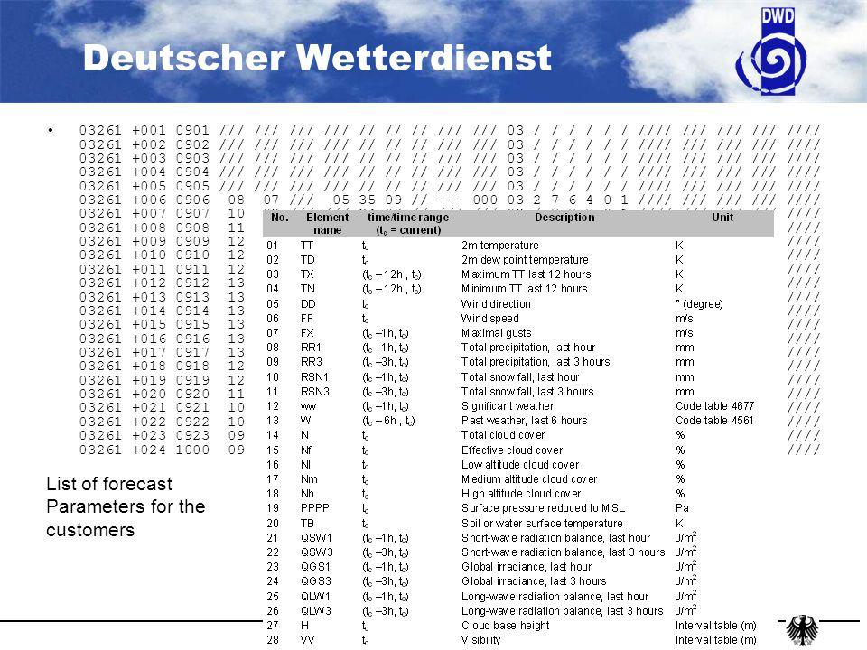 """Deutscher Wetterdienst """"WANTED Zielgrößebenutzte Größen in NinJo vorhandennicht vorhanden Sonnenscheindauer (Minuten/Stunde) und relativ Globalstrahlung (Stundensumme) div."""