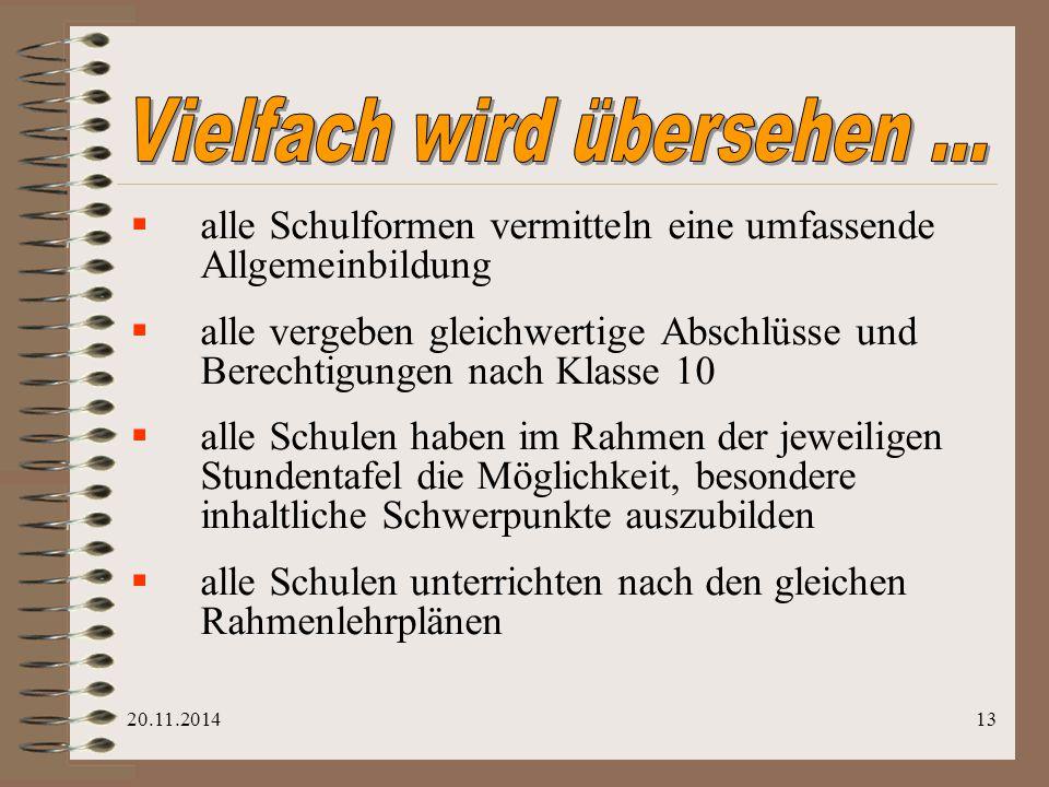 20.11.201412  Gymnasium  Berechtigung zum Besuch der gymnasialen Oberstufe  Es kann ein der Berufsbildungsreife bzw. der erweiterten Berufsbildungs