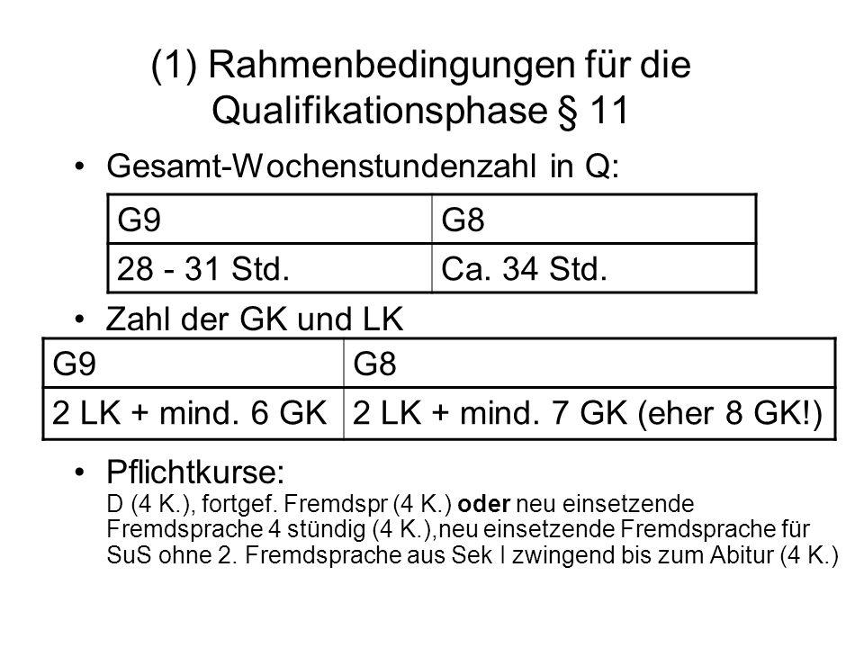 (1) Rahmenbedingungen für die Qualifikationsphase § 11 Gesamt-Wochenstundenzahl in Q: Zahl der GK und LK Pflichtkurse: D (4 K.), fortgef. Fremdspr (4