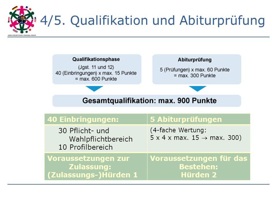 4/5. Qualifikation und Abiturprüfung 40 Einbringungen:5 Abiturprüfungen 30 Pflicht- und Wahlpflichtbereich 10 Profilbereich (4-fache Wertung: 5 x 4 x