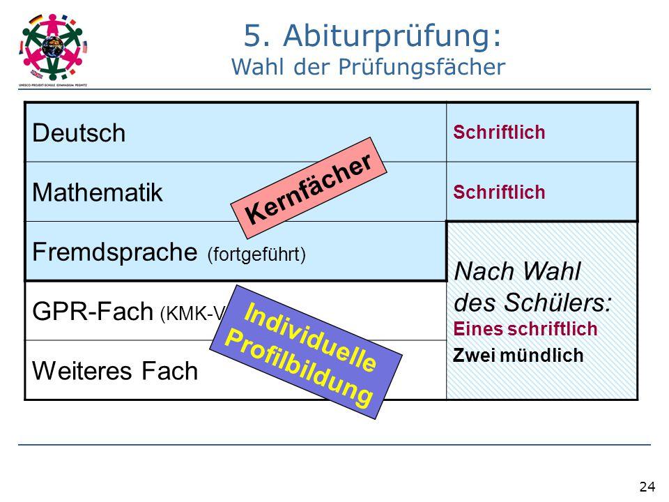 24 Deutsch Schriftlich Mathematik Schriftlich Fremdsprache (fortgeführt) Nach Wahl des Schülers: Eines schriftlich Zwei mündlich GPR-Fach (KMK-Vorgabe