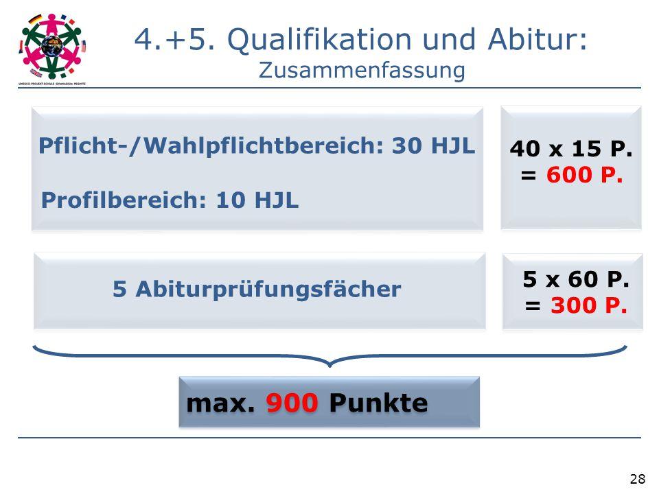 28 4.+5. Qualifikation und Abitur: Zusammenfassung Pflicht-/Wahlpflichtbereich: 30 HJL Profilbereich: 10 HJL 40 x 15 P. = 600 P. 5 Abiturprüfungsfäche