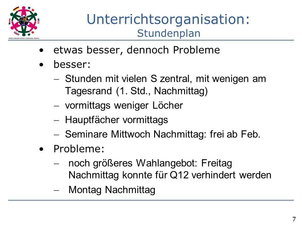 Unterrichtsorganisation: Stundenplan etwas besser, dennoch Probleme besser:  Stunden mit vielen S zentral, mit wenigen am Tagesrand (1. Std., Nachmit