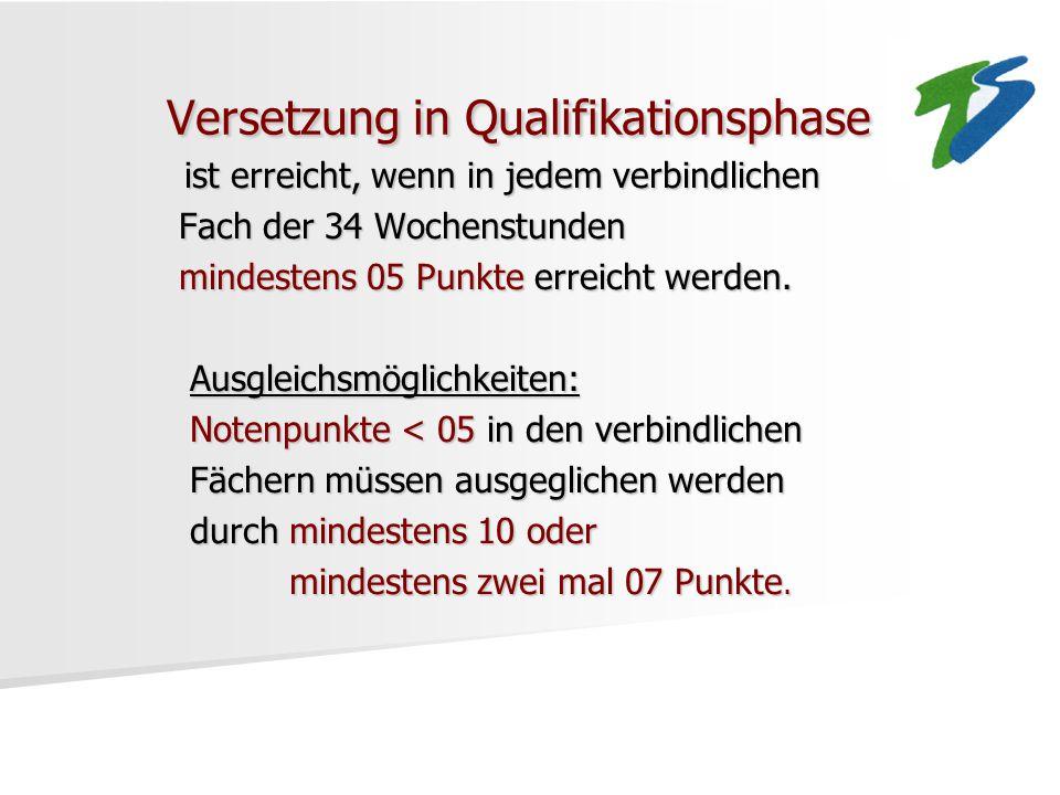 Versetzung in Qualifikationsphase Hauptfächer Deutsch, Mathematik und beide Fremdsprachen können nur mit Hauptfächern ausgeglichen werden.