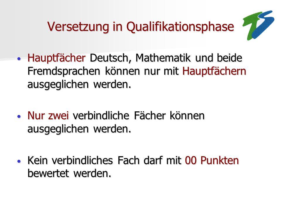 Versetzung in Qualifikationsphase Hauptfächer Deutsch, Mathematik und beide Fremdsprachen können nur mit Hauptfächern ausgeglichen werden. Hauptfächer