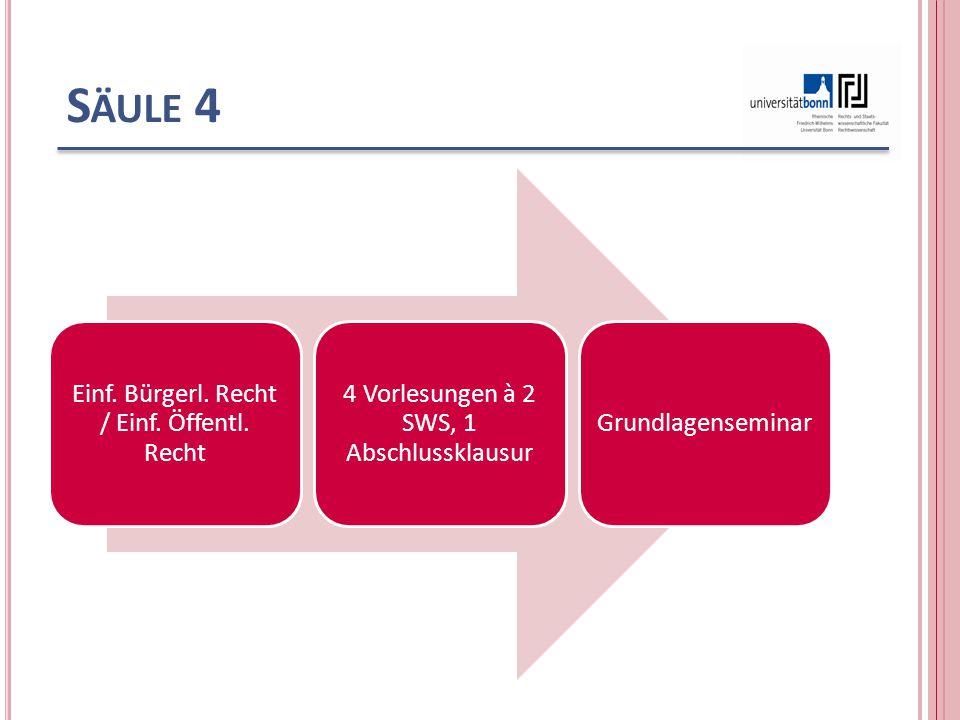 S ÄULE 4 Einf. Bürgerl. Recht / Einf. Öffentl. Recht 4 Vorlesungen à 2 SWS, 1 Abschlussklausur Grundlagenseminar