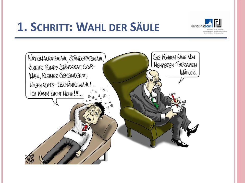S ÄULE 2 Ö FFENTLICHES R ECHT Staatsrecht I + AG + 1 öffrechtl.