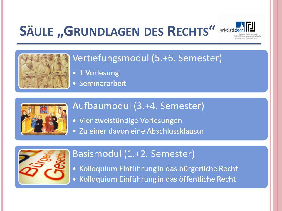 """S ÄULE """"G RUNDLAGEN DES R ECHTS """" Vertiefungsmodul (5.+6. Semester) 1 Vorlesung Seminararbeit Aufbaumodul (3.+4. Semester) Vier zweistündige Vorlesung"""