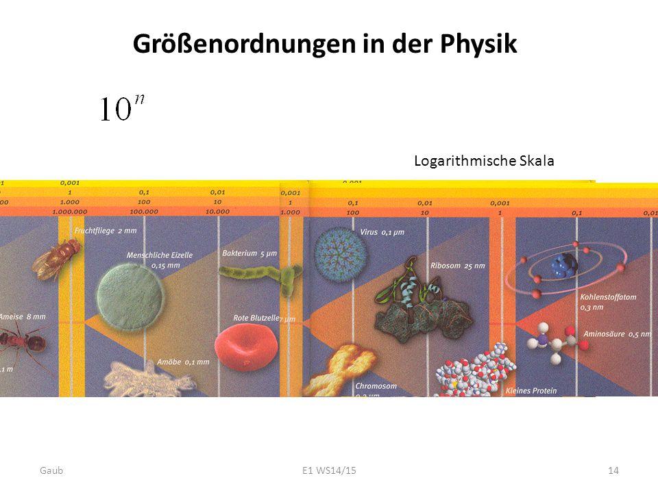 Logarithmische Skala Größenordnungen in der Physik Gaub14E1 WS14/15