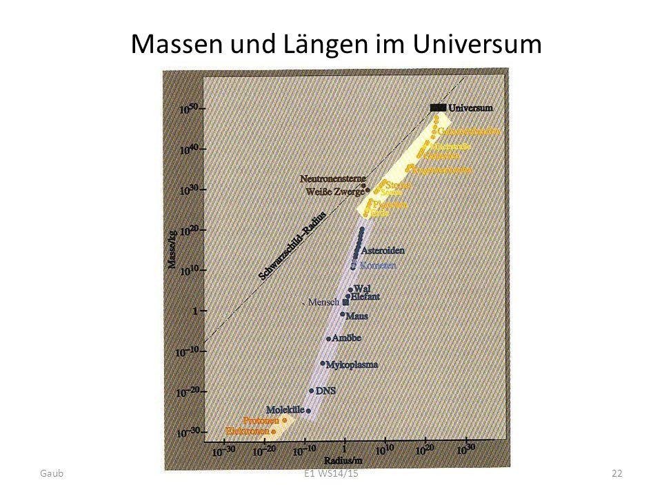 Massen und Längen im Universum Gaub22E1 WS14/15