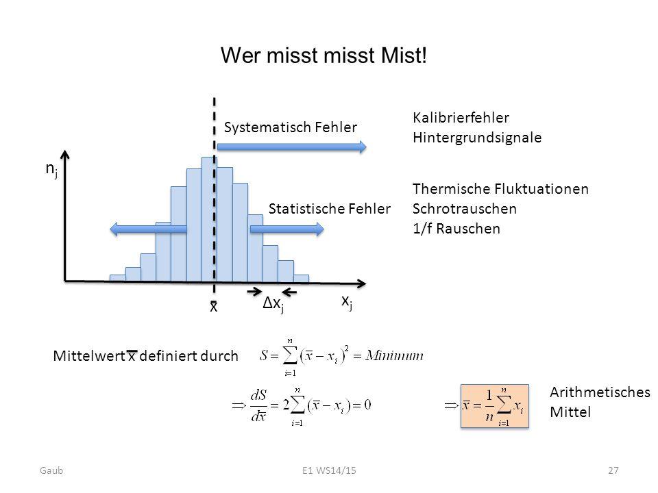 GaubE1 WS14/1527 Wer misst misst Mist! xjxj njnj ∆x j x Systematisch Fehler Statistische Fehler Mittelwert x definiert durch Arithmetisches Mittel The