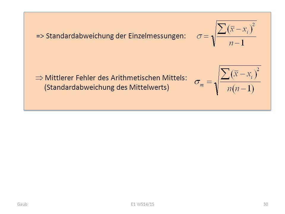 => Standardabweichung der Einzelmessungen:  Mittlerer Fehler des Arithmetischen Mittels: (Standardabweichung des Mittelwerts) Gaub30E1 WS14/15