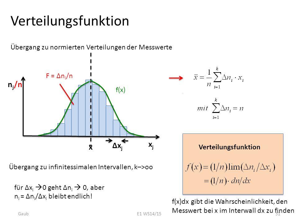 f(x)dx gibt die Wahrscheinlichkeit, den Messwert bei x im Interwall dx zu finden Verteilungsfunktion Übergang zu normierten Verteilungen der Messwerte