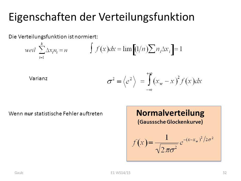 Eigenschaften der Verteilungsfunktion Varianz Die Verteilungsfunktion ist normiert: Wenn nur statistische Fehler auftreten Normalverteilung (Gausssche