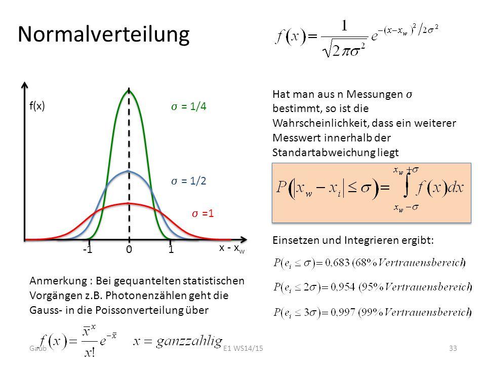 Normalverteilung  = 1/4  = 1/2 f(x)  =1 x - x w 10 Hat man aus n Messungen  bestimmt, so ist die Wahrscheinlichkeit, dass ein weiterer Messwert i