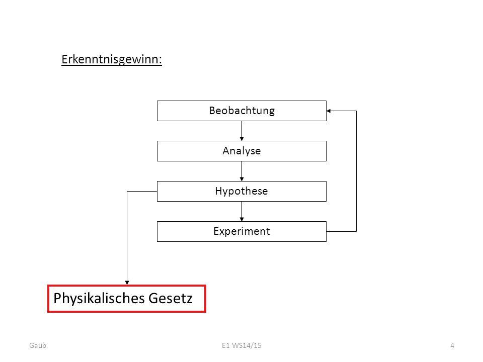 Beobachtung AnalyseHypotheseExperiment Physikalisches Gesetz Erkenntnisgewinn: Gaub4E1 WS14/15