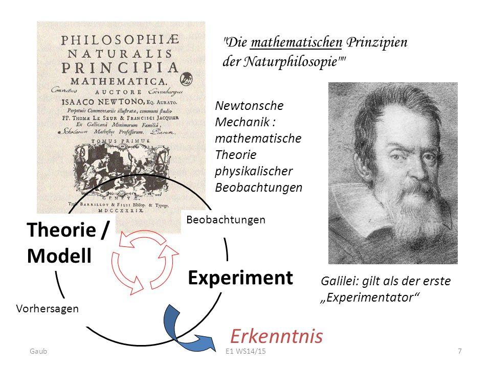 Erkenntnis Vorhersagen Experiment Theorie / Modell