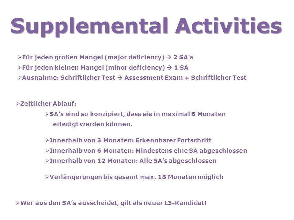 Supplemental Activities  Für jeden großen Mangel (major deficiency)  2 SA's  Für jeden kleinen Mangel (minor deficiency)  1 SA  Ausnahme: Schriftlicher Test  Assessment Exam + Schriftlicher Test  Zeitlicher Ablauf:  SA's sind so konzipiert, dass sie in maximal 6 Monaten erledigt werden können.