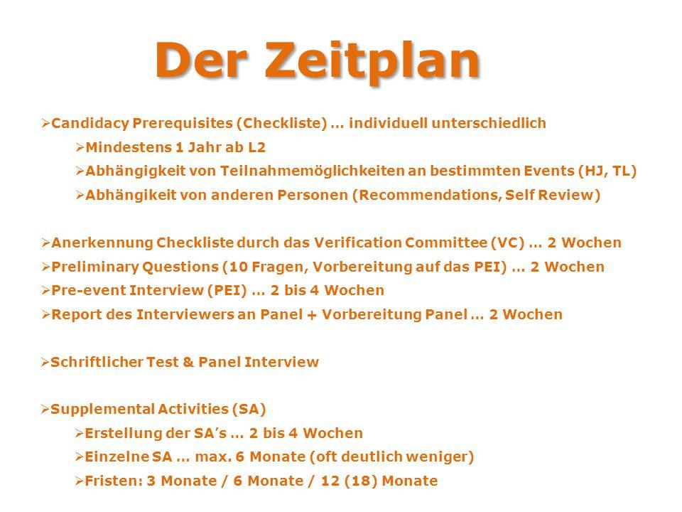 Der Zeitplan  Candidacy Prerequisites (Checkliste) … individuell unterschiedlich  Mindestens 1 Jahr ab L2  Abhängigkeit von Teilnahmemöglichkeiten